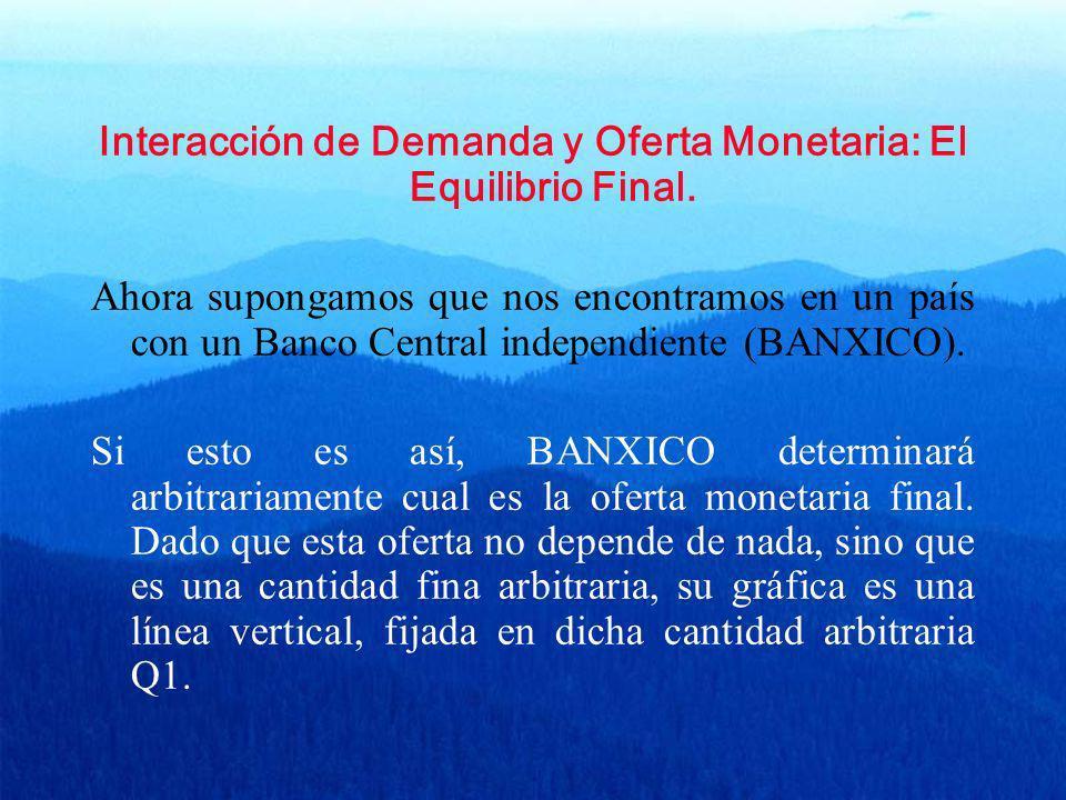 Interacción de Demanda y Oferta Monetaria: El Equilibrio Final.