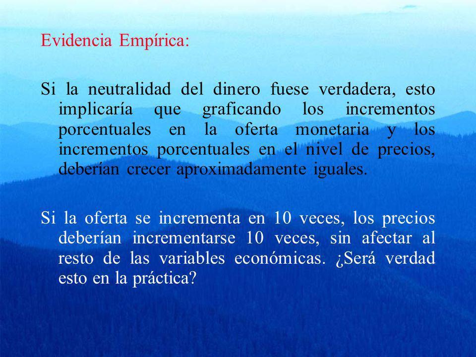 Evidencia Empírica: