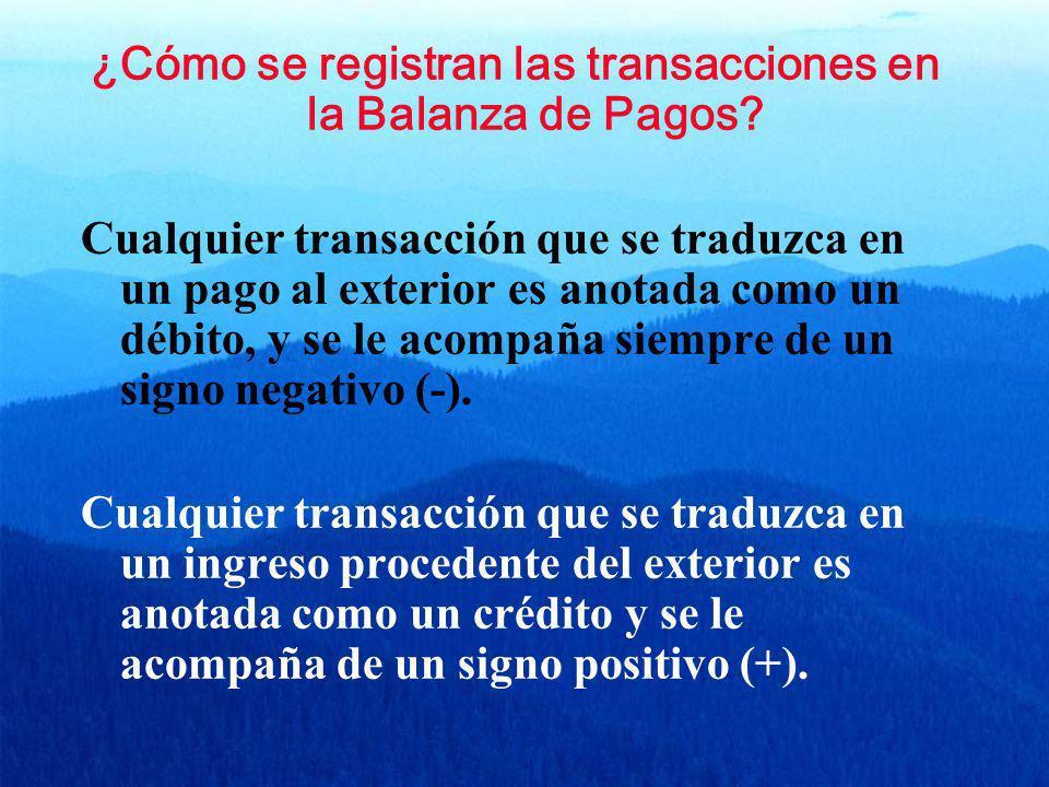 ¿Cómo se registran las transacciones en la Balanza de Pagos