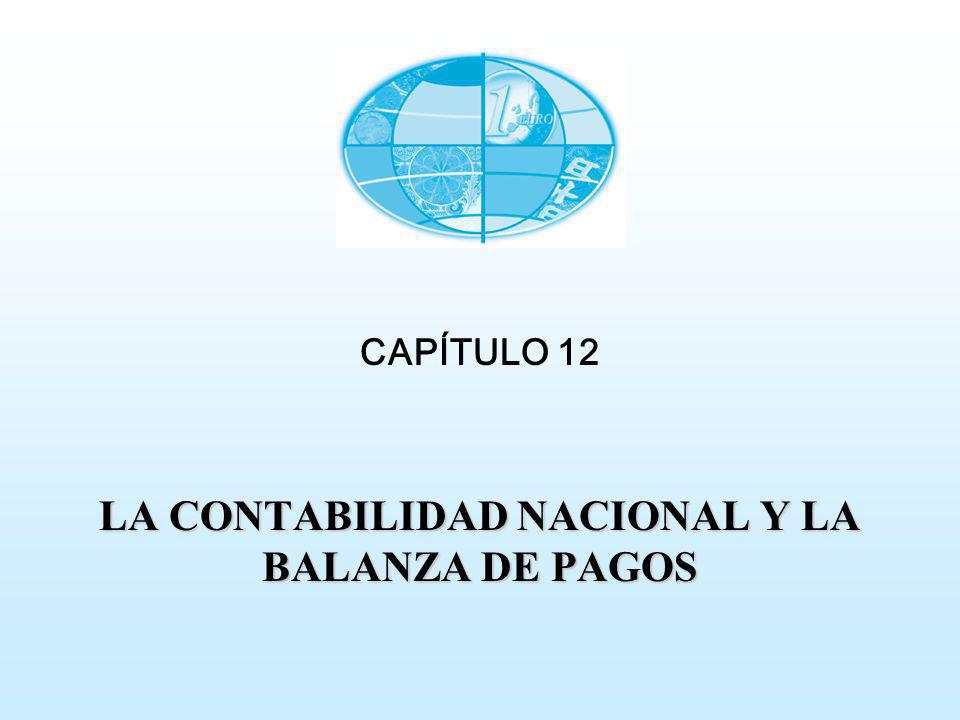 CAPÍTULO 12 LA CONTABILIDAD NACIONAL Y LA BALANZA DE PAGOS