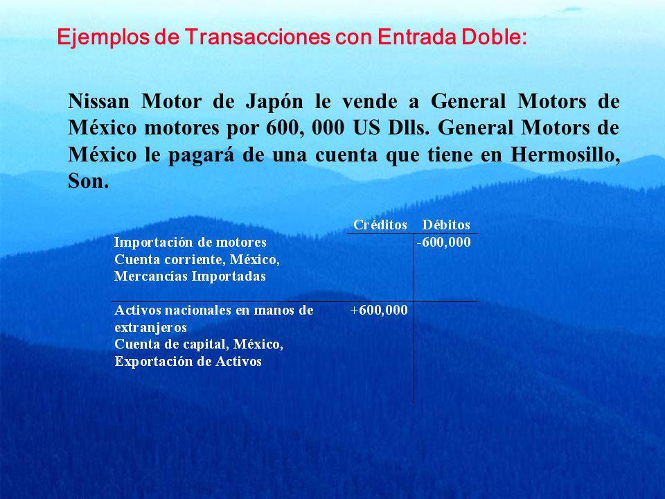 Ejemplos de Transacciones con Entrada Doble: