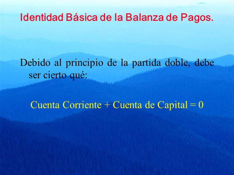 Cuenta Corriente + Cuenta de Capital = 0