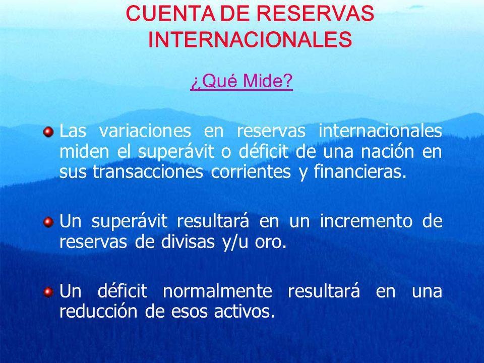 CUENTA DE RESERVAS INTERNACIONALES