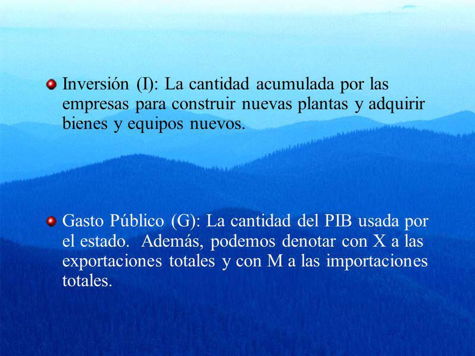 Inversión (I): La cantidad acumulada por las empresas para construir nuevas plantas y adquirir bienes y equipos nuevos.