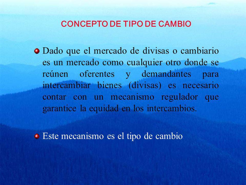CONCEPTO DE TIPO DE CAMBIO