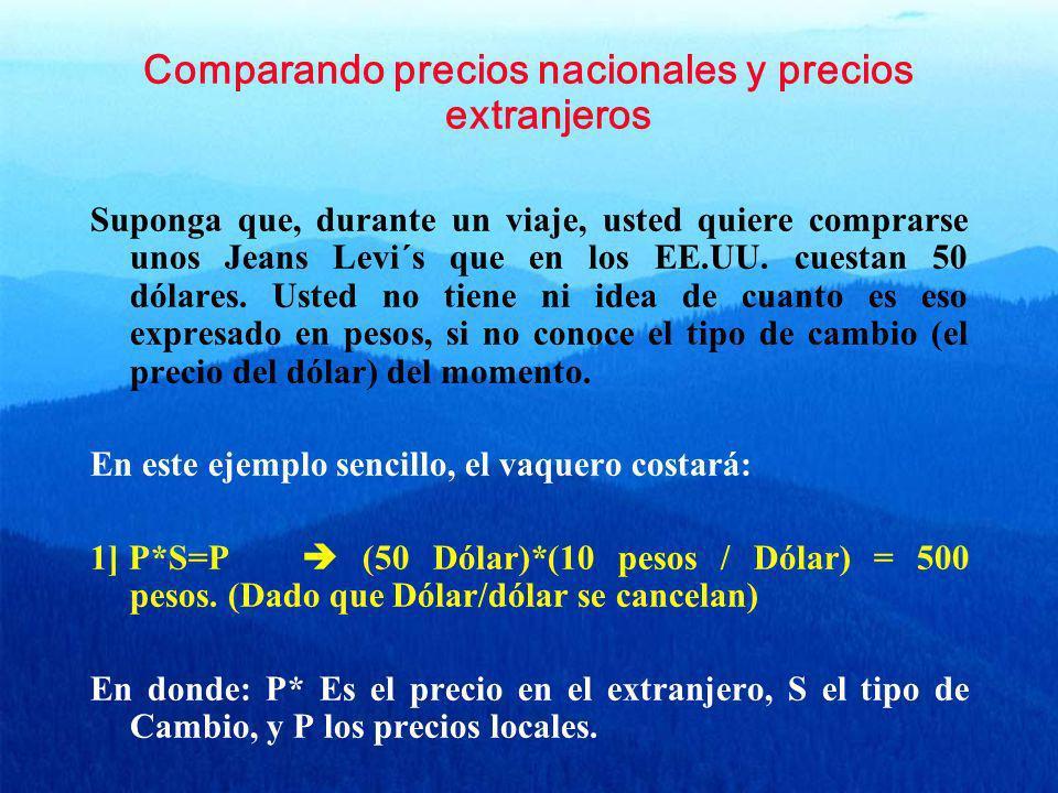 Comparando precios nacionales y precios extranjeros