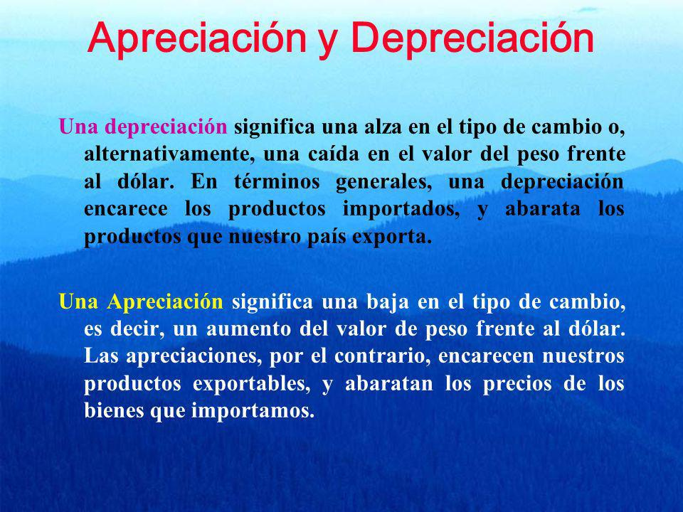 Apreciación y Depreciación