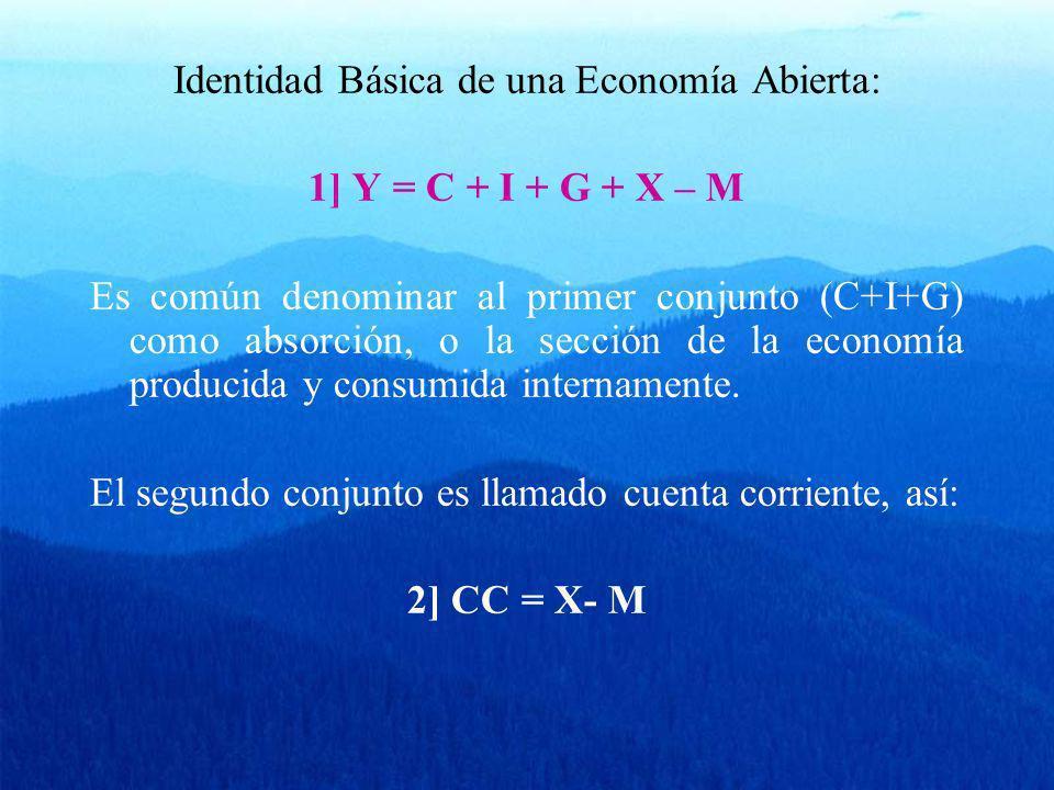 Identidad Básica de una Economía Abierta:
