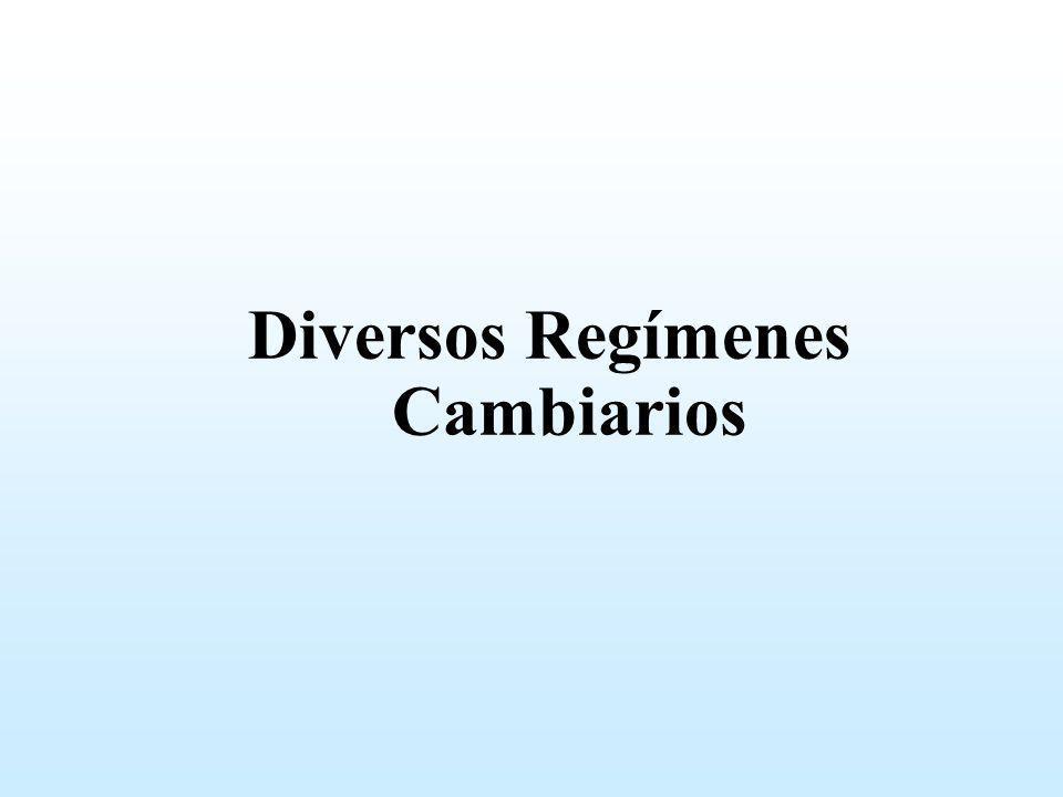 Diversos Regímenes Cambiarios
