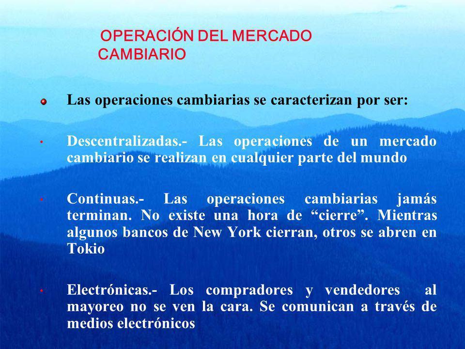 OPERACIÓN DEL MERCADO CAMBIARIO