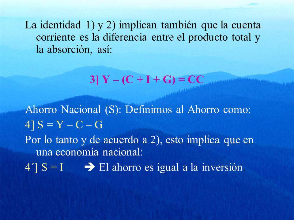 La identidad 1) y 2) implican también que la cuenta corriente es la diferencia entre el producto total y la absorción, así: