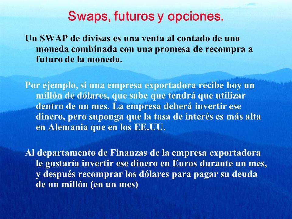Swaps, futuros y opciones.
