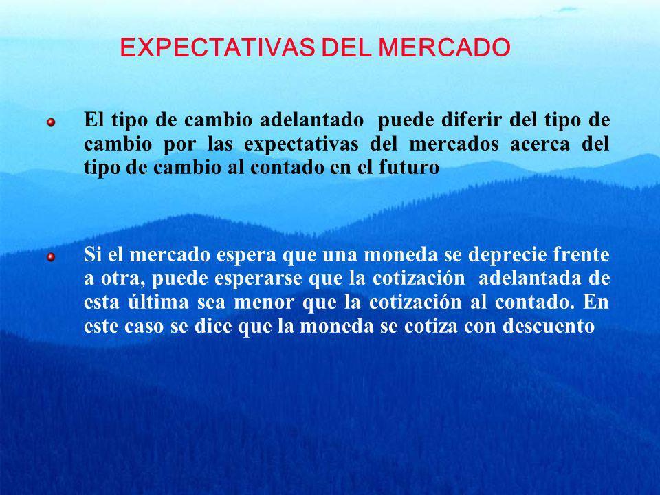 EXPECTATIVAS DEL MERCADO