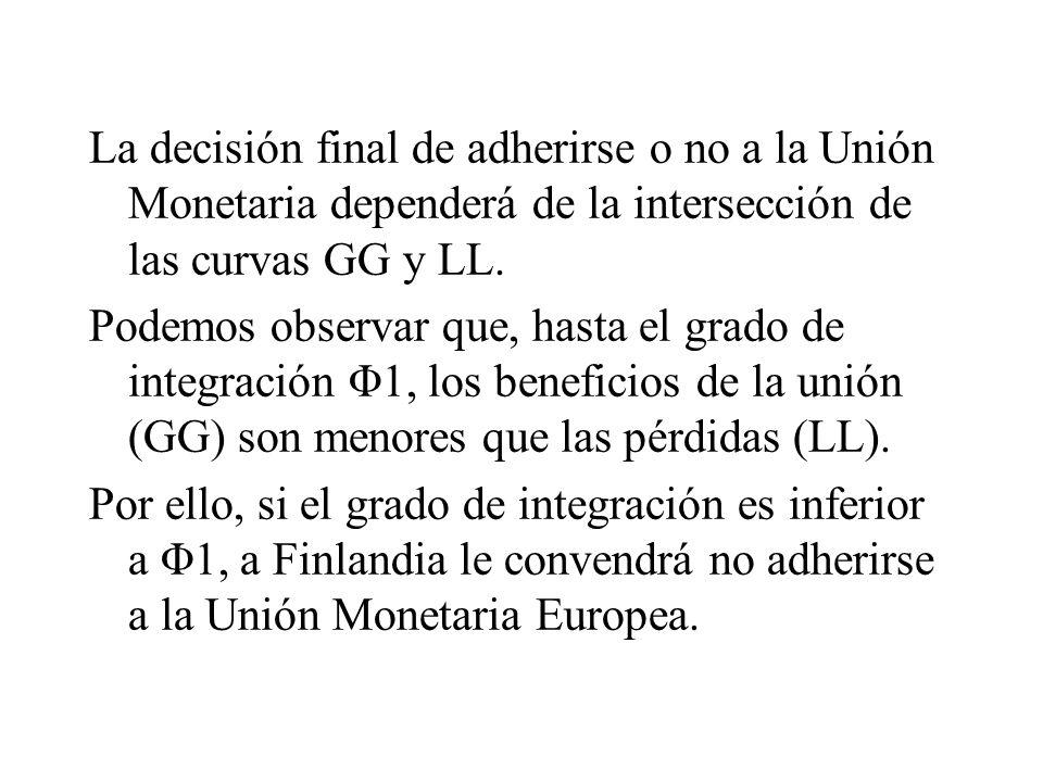 La decisión final de adherirse o no a la Unión Monetaria dependerá de la intersección de las curvas GG y LL.