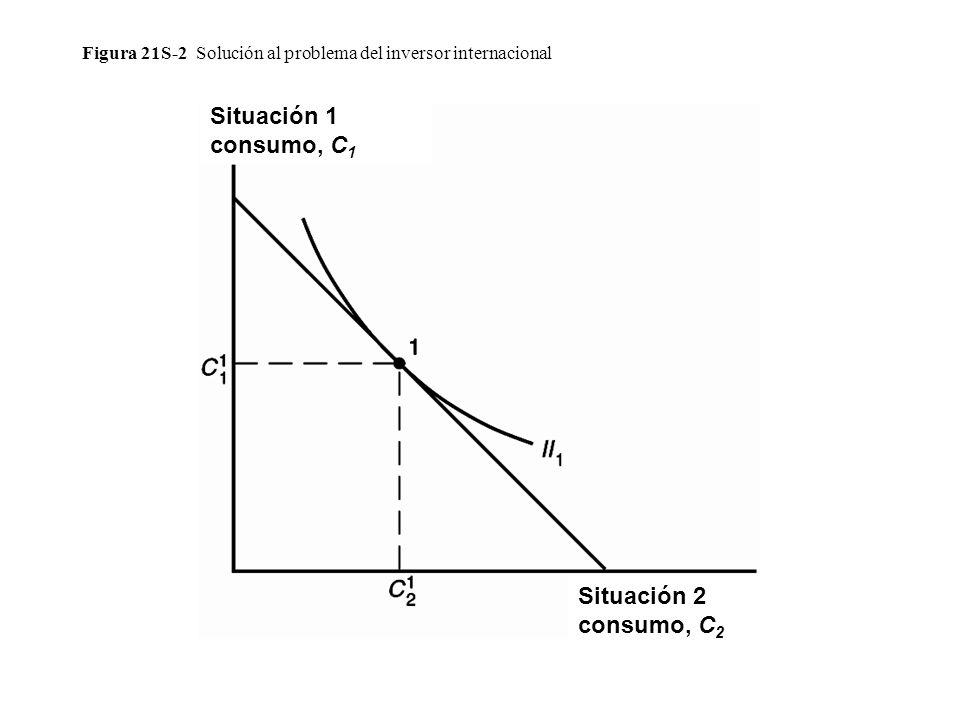 Figura 21S-2 Solución al problema del inversor internacional