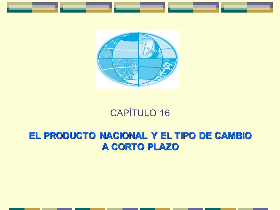 CAPÍTULO 16 EL PRODUCTO NACIONAL Y EL TIPO DE CAMBIO A CORTO PLAZO