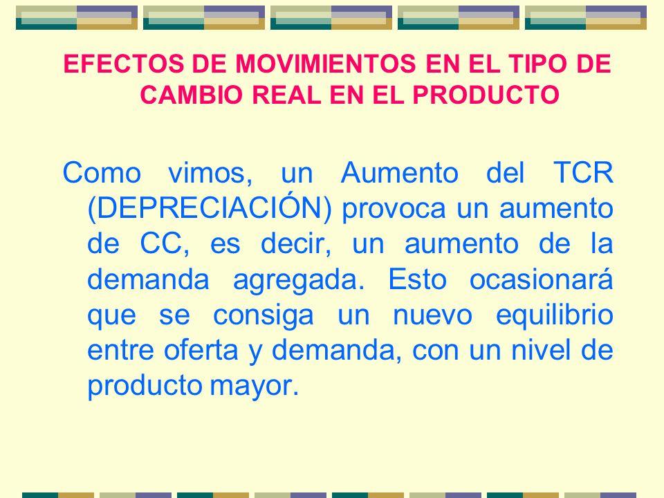 EFECTOS DE MOVIMIENTOS EN EL TIPO DE CAMBIO REAL EN EL PRODUCTO