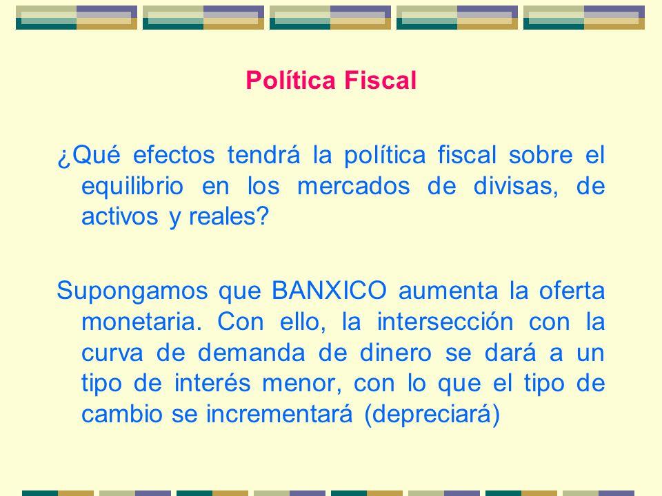 Política Fiscal ¿Qué efectos tendrá la política fiscal sobre el equilibrio en los mercados de divisas, de activos y reales