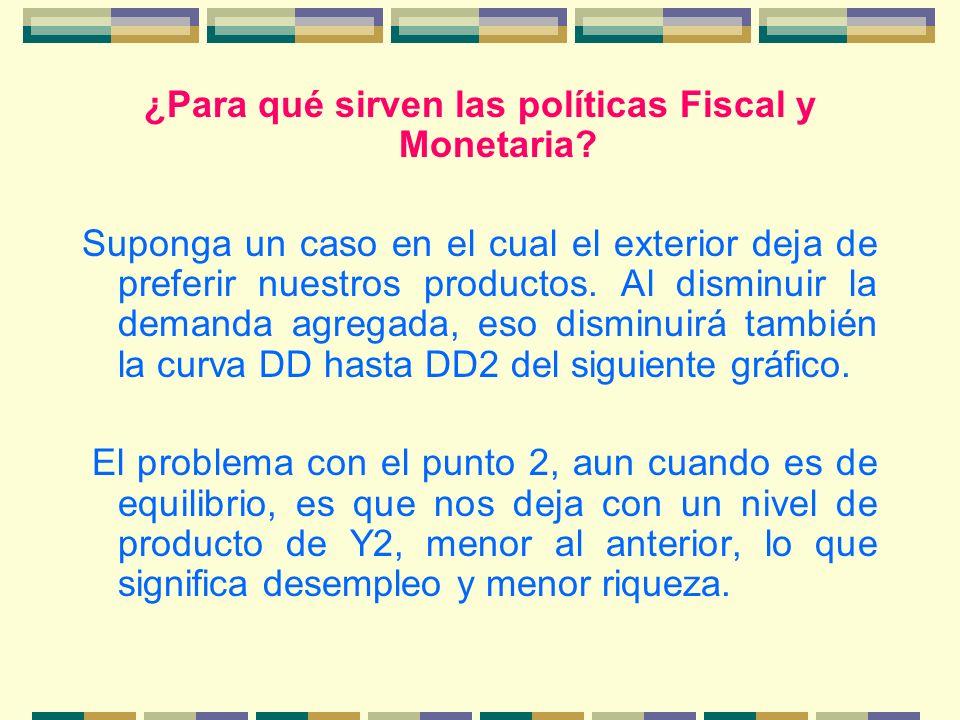 ¿Para qué sirven las políticas Fiscal y Monetaria