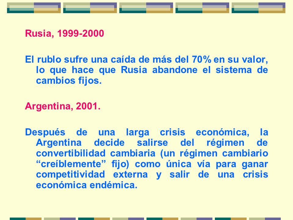 Rusia, 1999-2000 El rublo sufre una caída de más del 70% en su valor, lo que hace que Rusia abandone el sistema de cambios fijos.