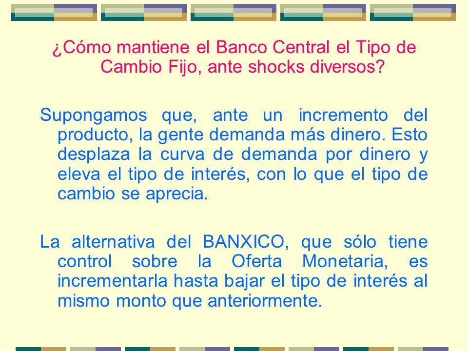 ¿Cómo mantiene el Banco Central el Tipo de Cambio Fijo, ante shocks diversos
