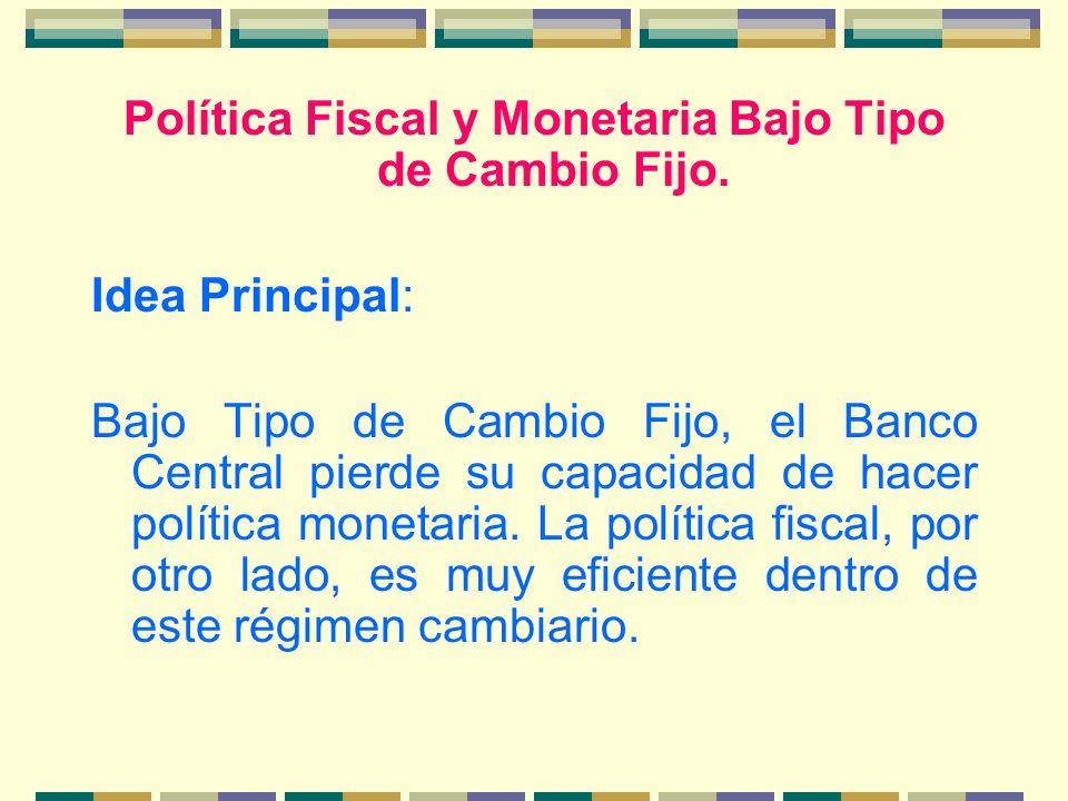 Política Fiscal y Monetaria Bajo Tipo de Cambio Fijo.