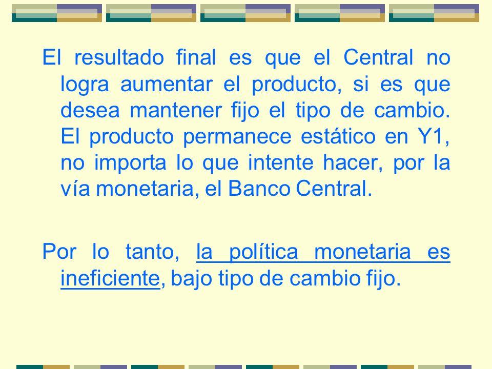 El resultado final es que el Central no logra aumentar el producto, si es que desea mantener fijo el tipo de cambio. El producto permanece estático en Y1, no importa lo que intente hacer, por la vía monetaria, el Banco Central.