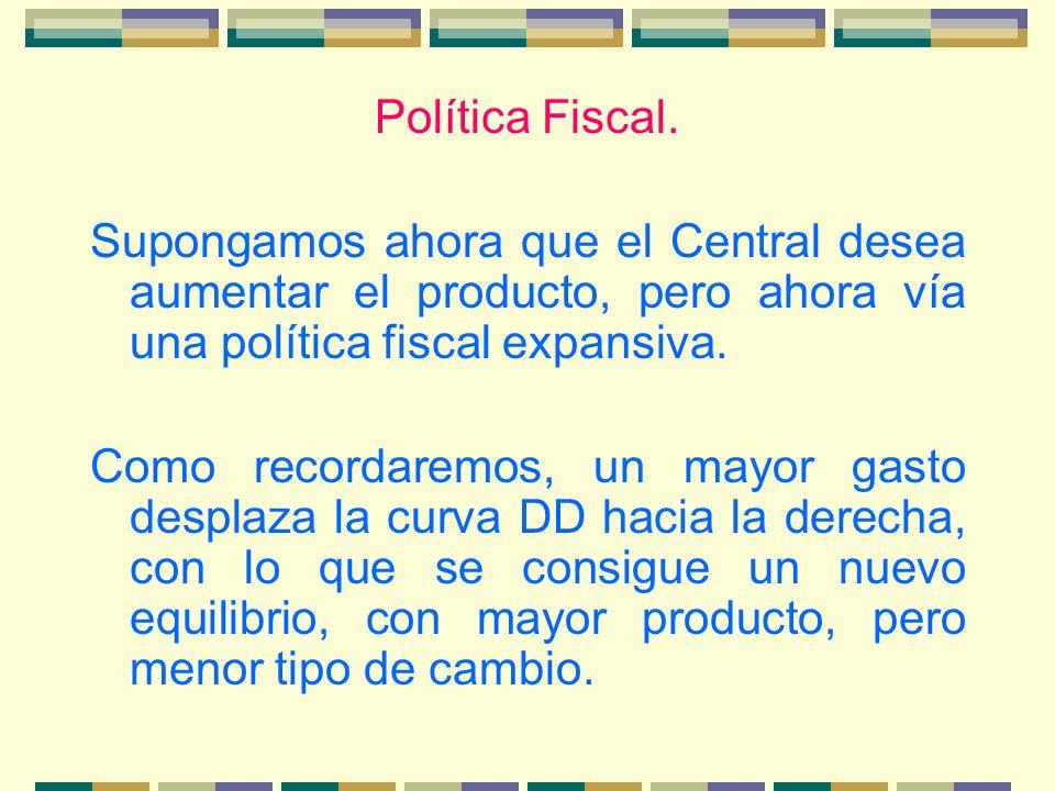 Política Fiscal. Supongamos ahora que el Central desea aumentar el producto, pero ahora vía una política fiscal expansiva.