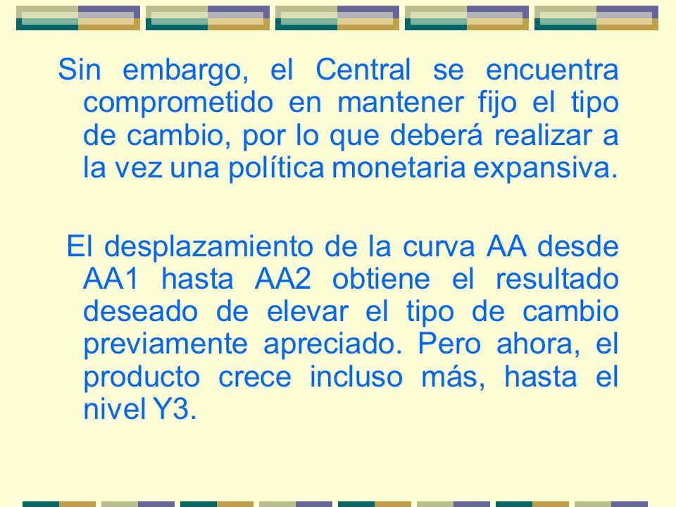 Sin embargo, el Central se encuentra comprometido en mantener fijo el tipo de cambio, por lo que deberá realizar a la vez una política monetaria expansiva.