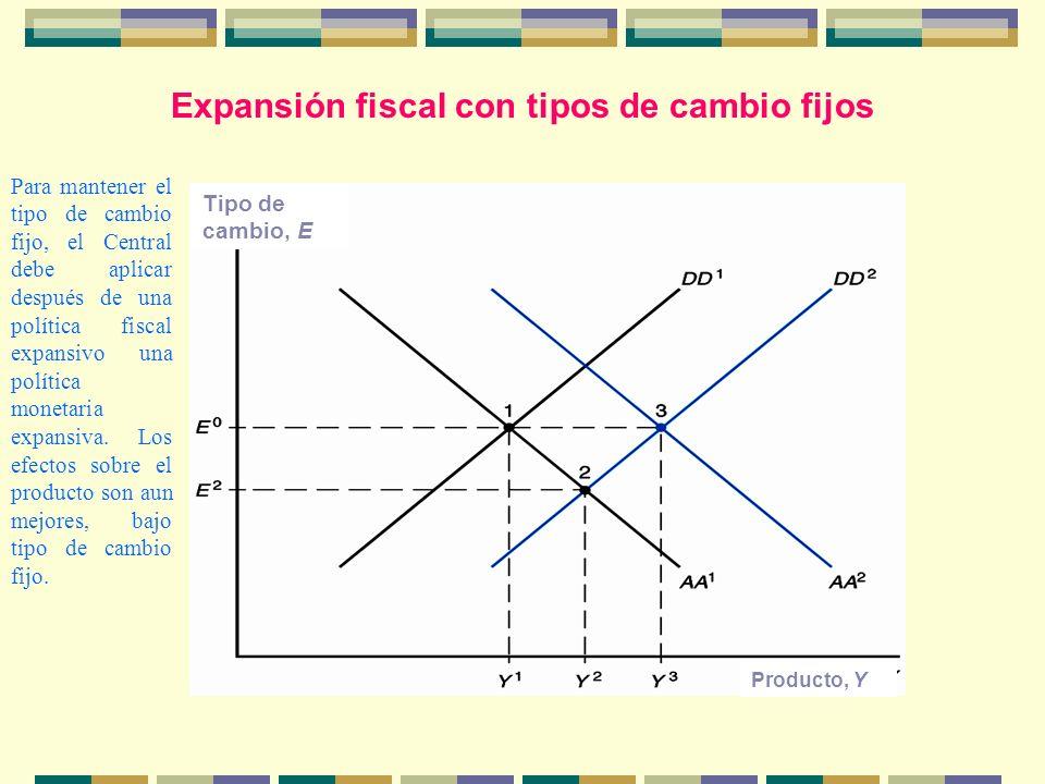 Expansión fiscal con tipos de cambio fijos