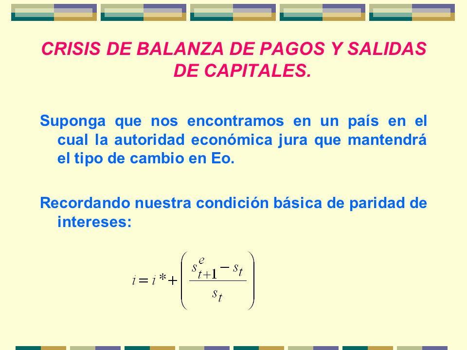 CRISIS DE BALANZA DE PAGOS Y SALIDAS DE CAPITALES.