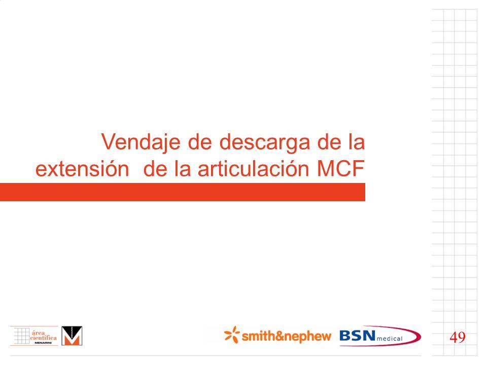Vendaje de descarga de la extensión de la articulación MCF