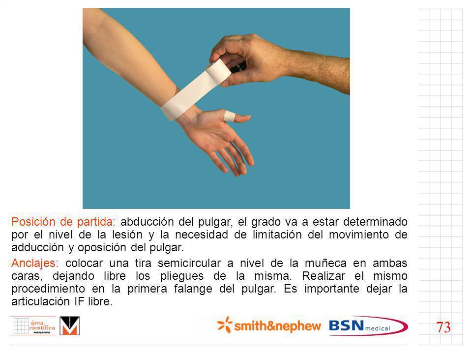 Posición de partida: abducción del pulgar, el grado va a estar determinado por el nivel de la lesión y la necesidad de limitación del movimiento de adducción y oposición del pulgar.