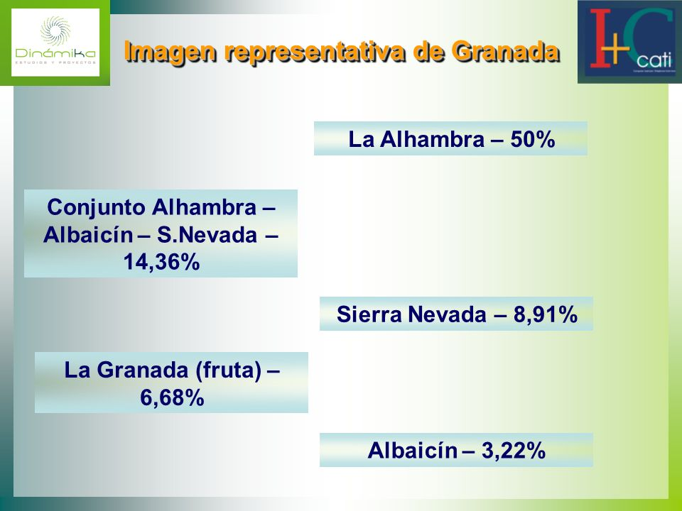 Imagen representativa de Granada