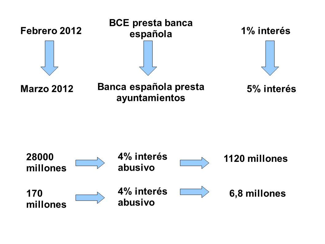 BCE presta banca española Banca española presta ayuntamientos