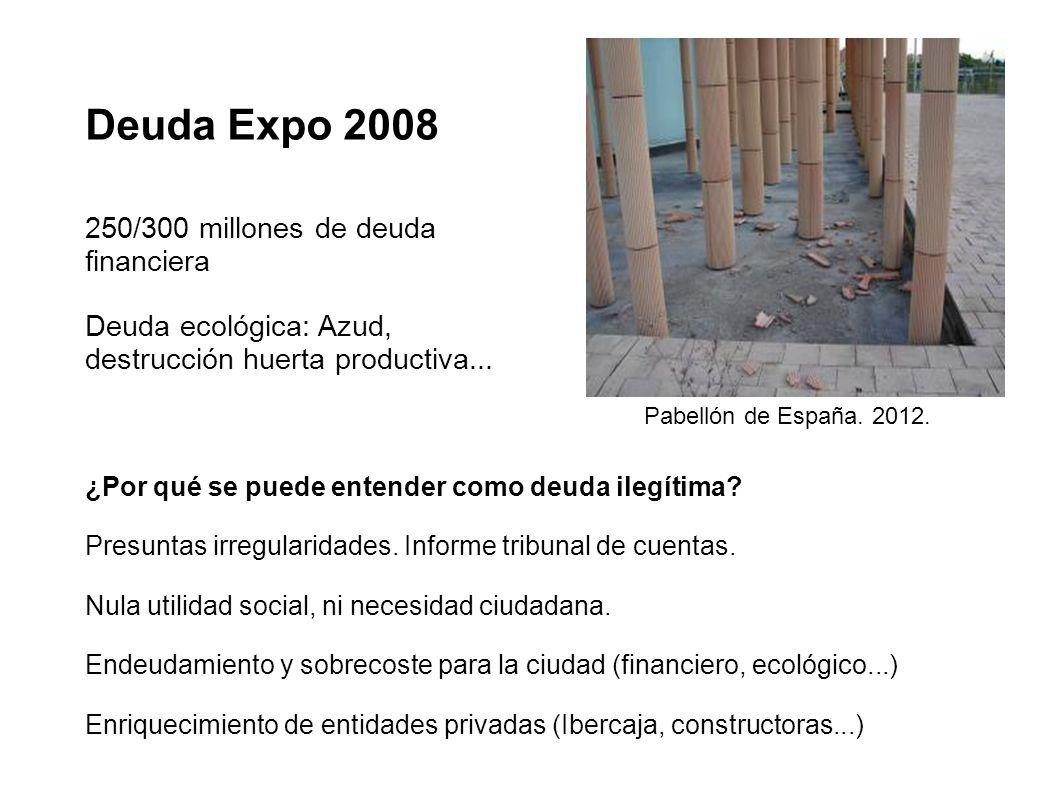 Deuda Expo 2008 250/300 millones de deuda financiera