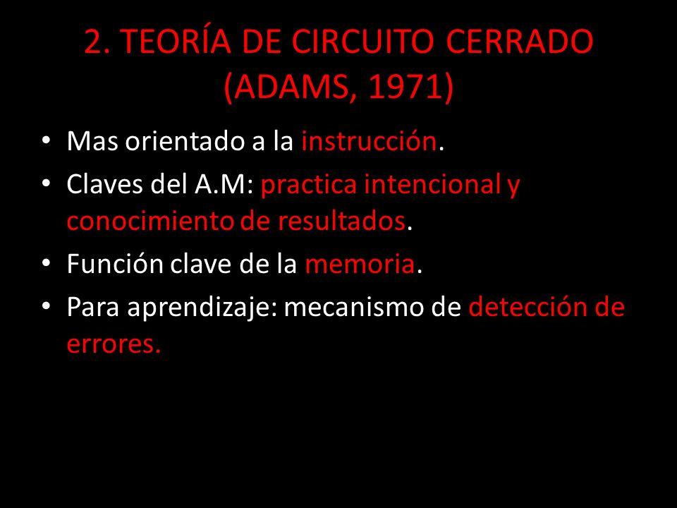 2. TEORÍA DE CIRCUITO CERRADO (ADAMS, 1971)