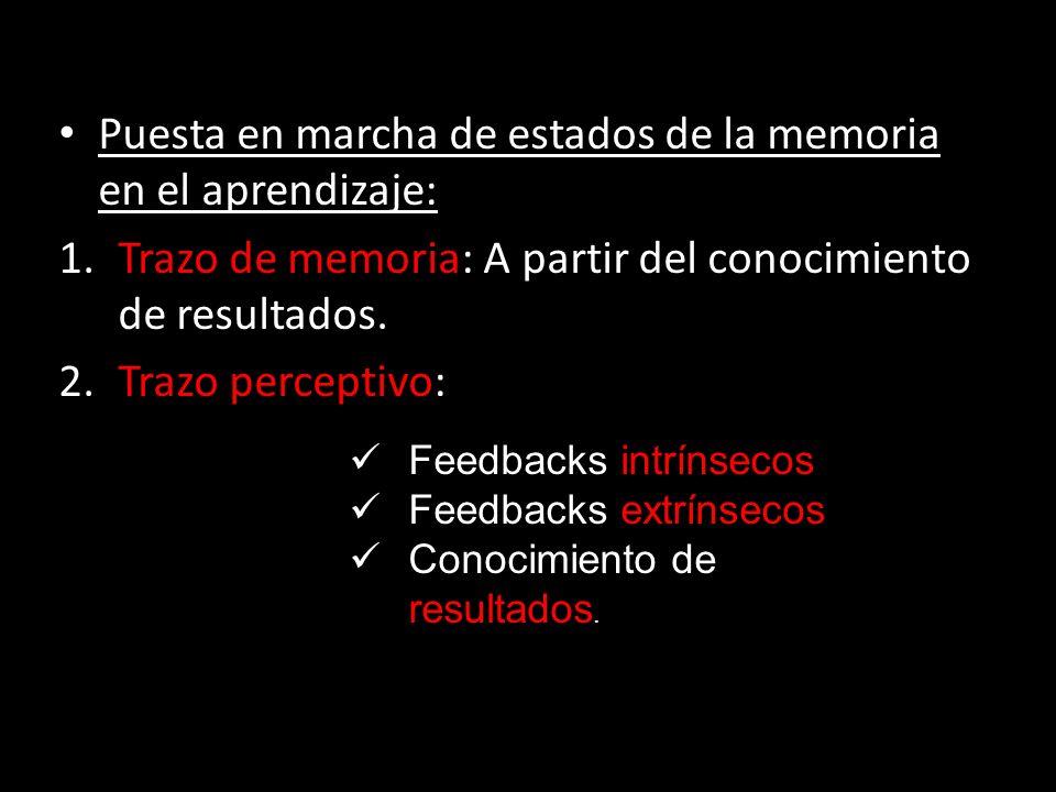 Puesta en marcha de estados de la memoria en el aprendizaje: