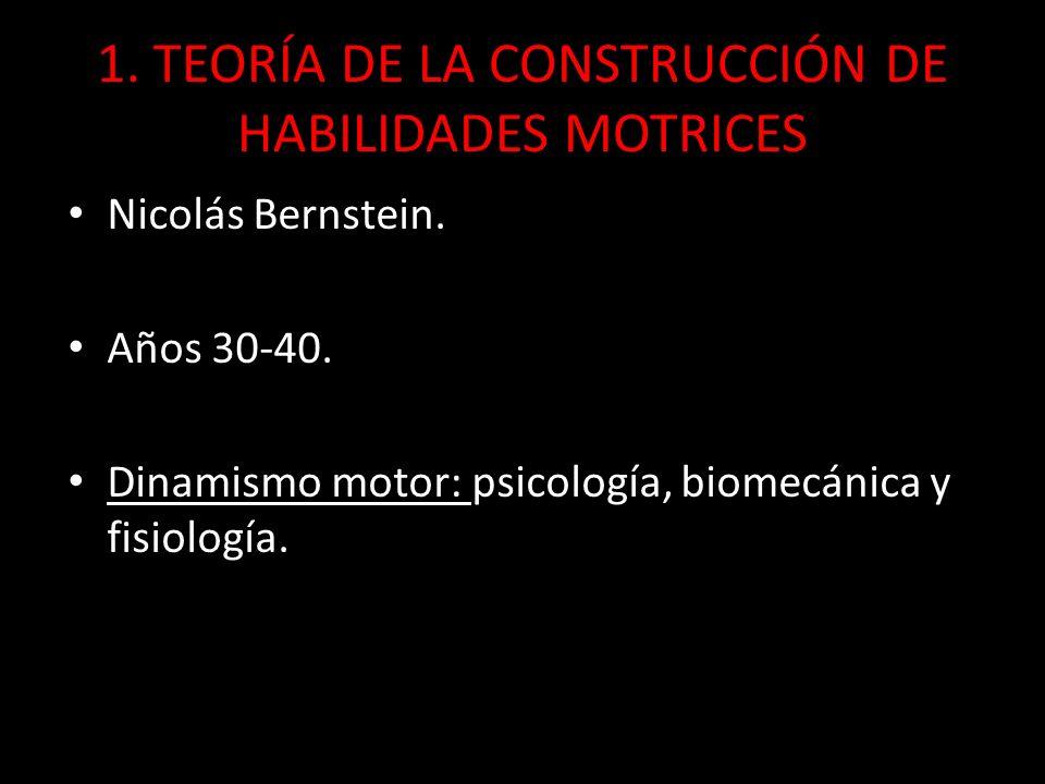 1. TEORÍA DE LA CONSTRUCCIÓN DE HABILIDADES MOTRICES