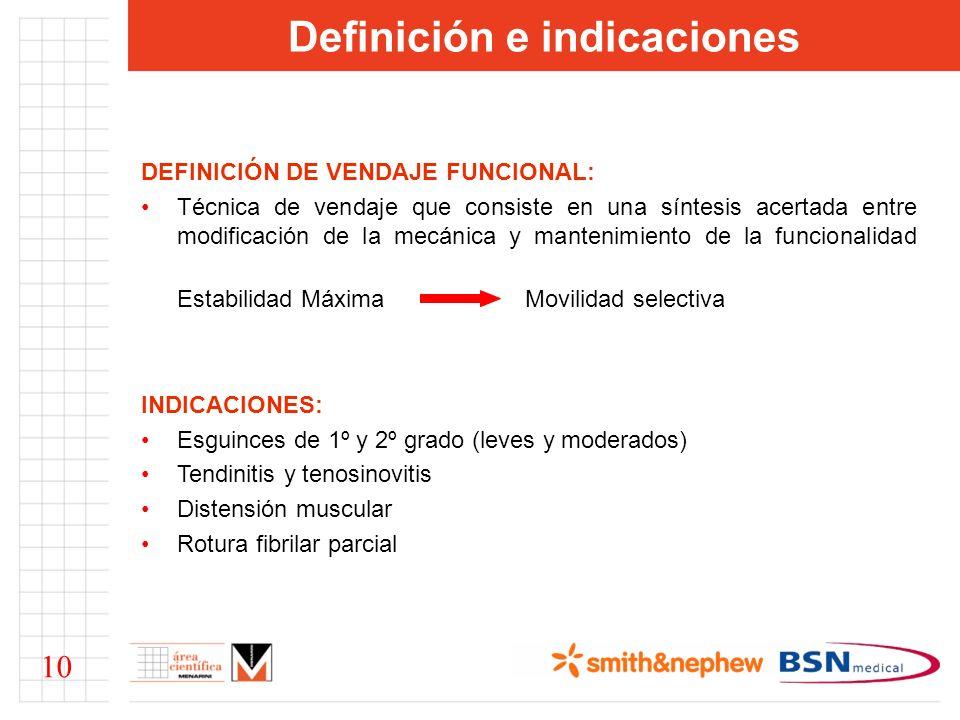 Definición e indicaciones