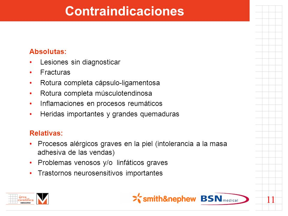 Contraindicaciones 11 Absolutas: Lesiones sin diagnosticar Fracturas