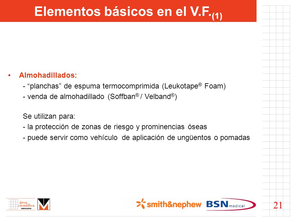 Elementos básicos en el V.F.(1)