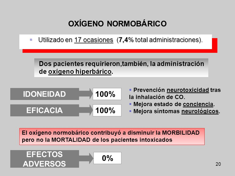 OXÍGENO NORMOBÁRICO IDONEIDAD EFICACIA EFECTOS ADVERSOS 0%
