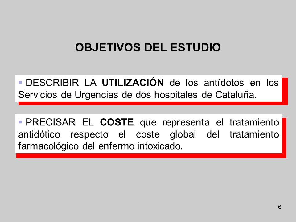 OBJETIVOS DEL ESTUDIO DESCRIBIR LA UTILIZACIÓN de los antídotos en los Servicios de Urgencias de dos hospitales de Cataluña.