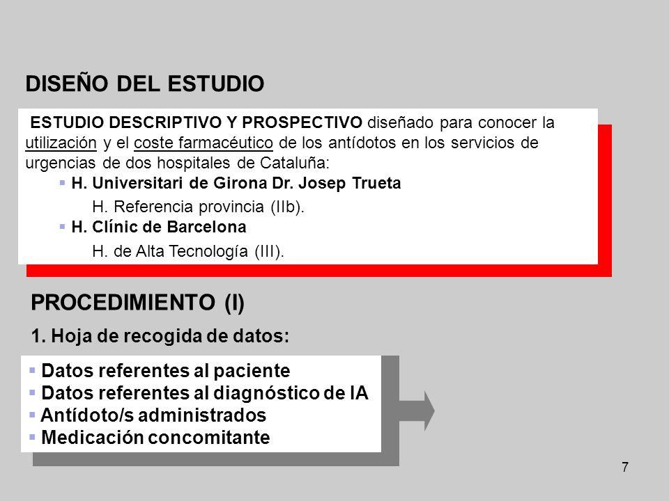 DISEÑO DEL ESTUDIO PROCEDIMIENTO (I) 1. Hoja de recogida de datos: