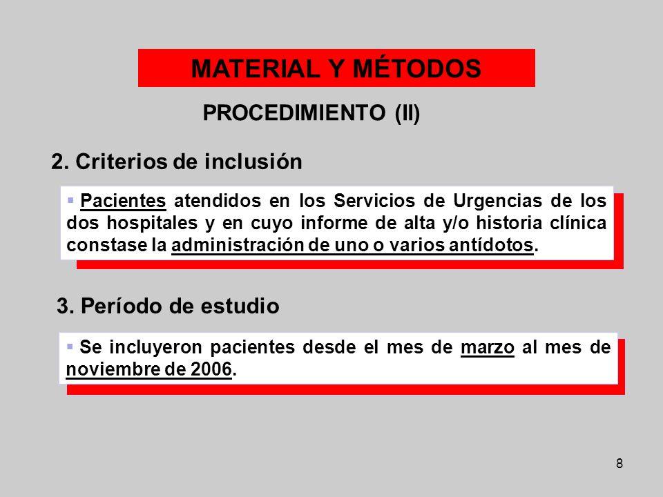 MATERIAL Y MÉTODOS PROCEDIMIENTO (II) 2. Criterios de inclusión