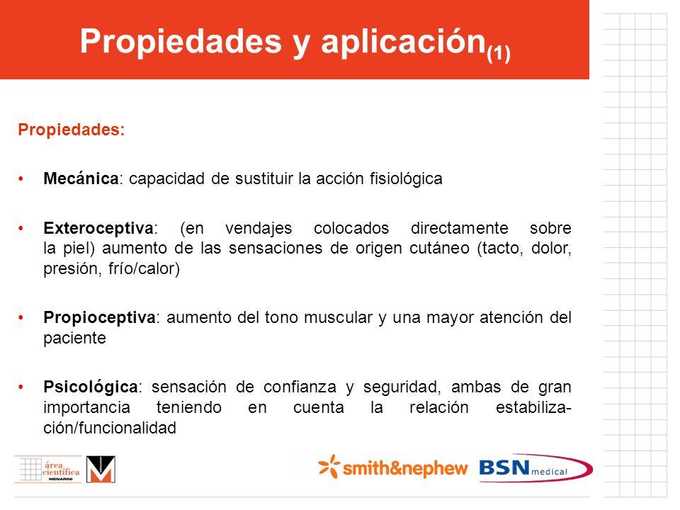 Propiedades y aplicación(1)