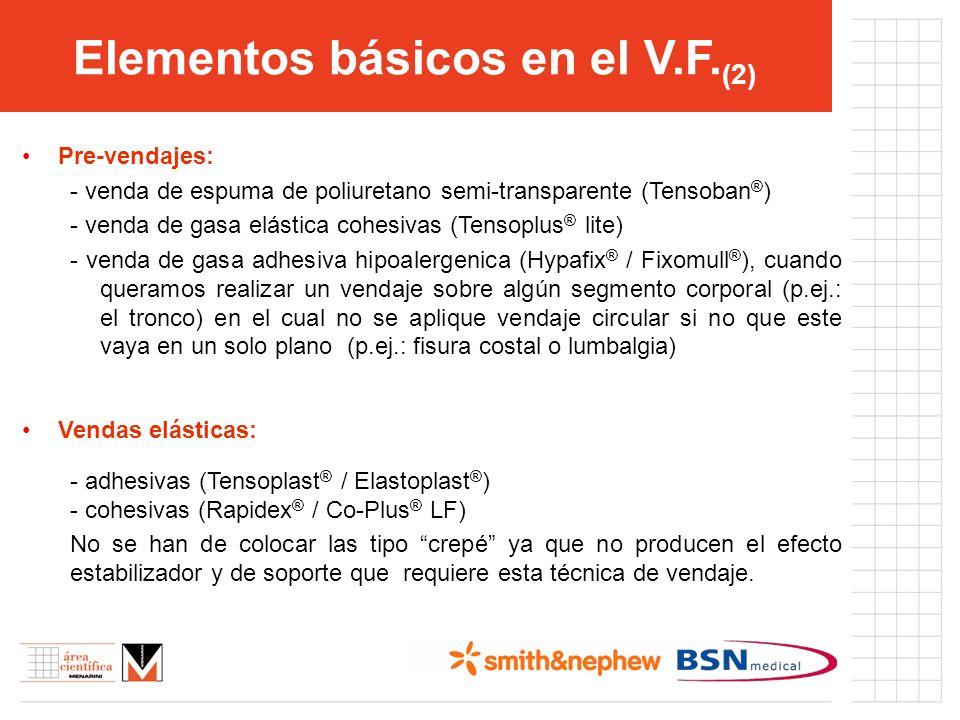 Elementos básicos en el V.F.(2)