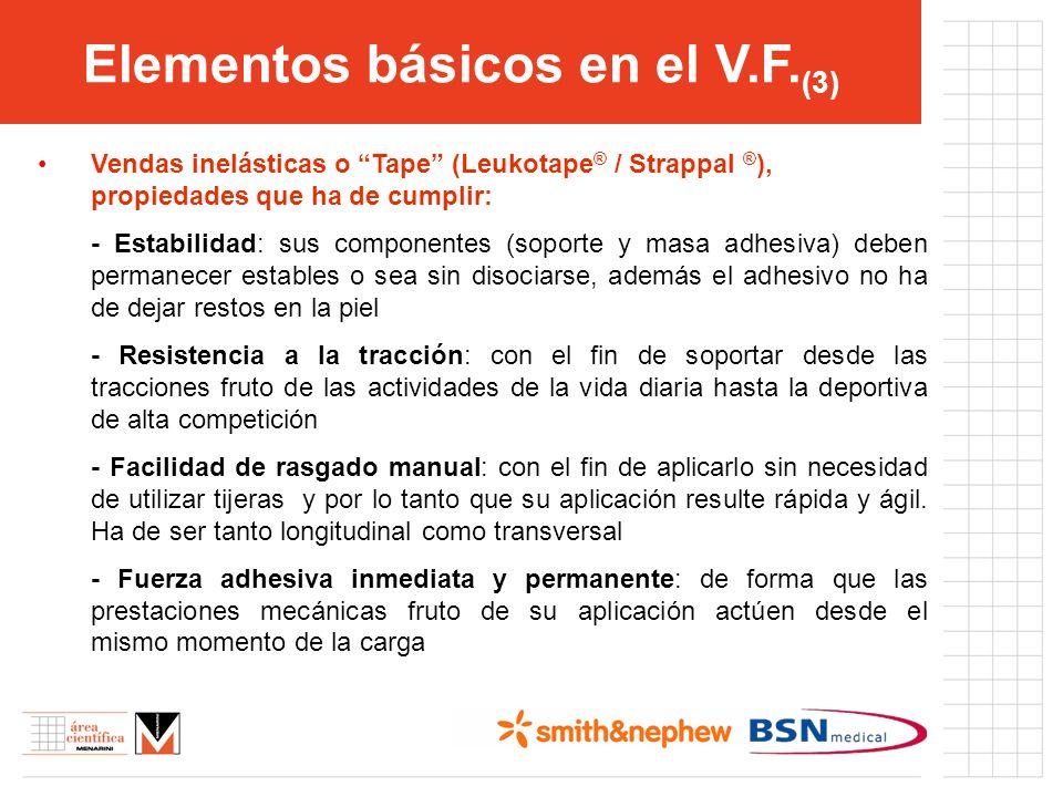 Elementos básicos en el V.F.(3)