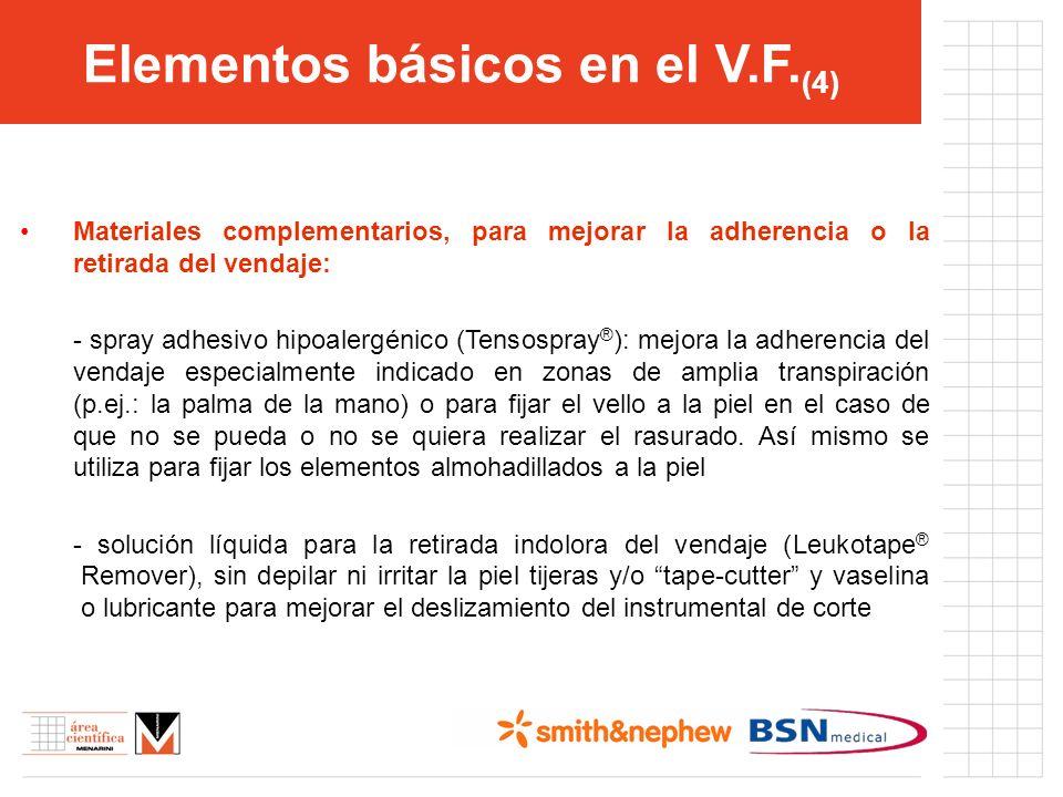 Elementos básicos en el V.F.(4)